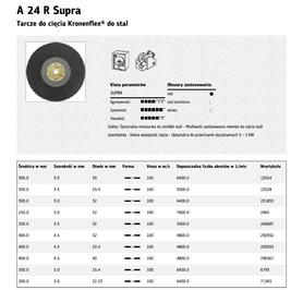 Klingspor A24R Supra tarcza do cięcia metalu 400x4,5x25,4 mm 292933